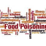 Home Care in Fair Oaks CA: Food Poisoning